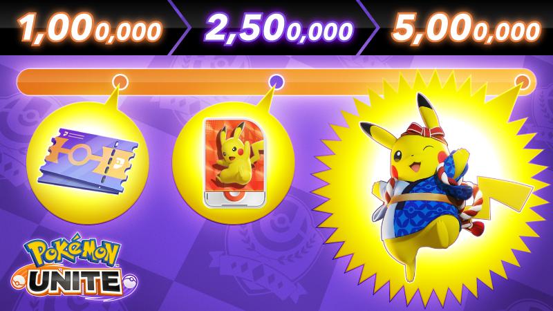 Image: Pokémon Unite Vorregistrierungsziel erreicht